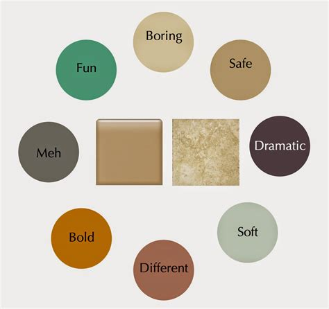 a color specialist in what color should i paint my bathroom