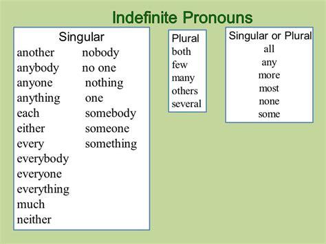 singular plural pronouns worksheets indefinite singular boxfirepress