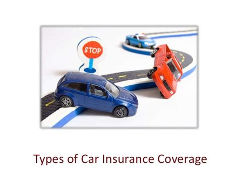 Car Types Of Insurance by Types Of Car Insurance Coverage