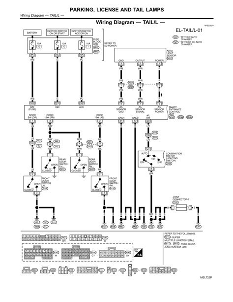 2002 nissan pathfinder wiring diagram free download free download wiring diagram 06 nissan maxima transmission diagram 06 free engine image for user manual download