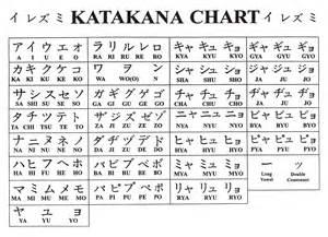 japanese alphabet it all