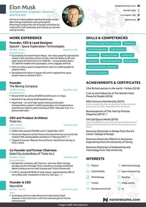 elon musk kitap pdf what would elon musk s resume look like quora