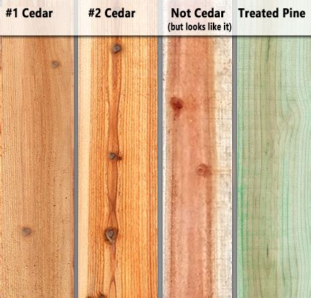Types Of Cedar Lumber - inform yourself the difference between types of