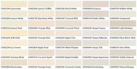 easy living paint color chart information and tips home designs paint chips