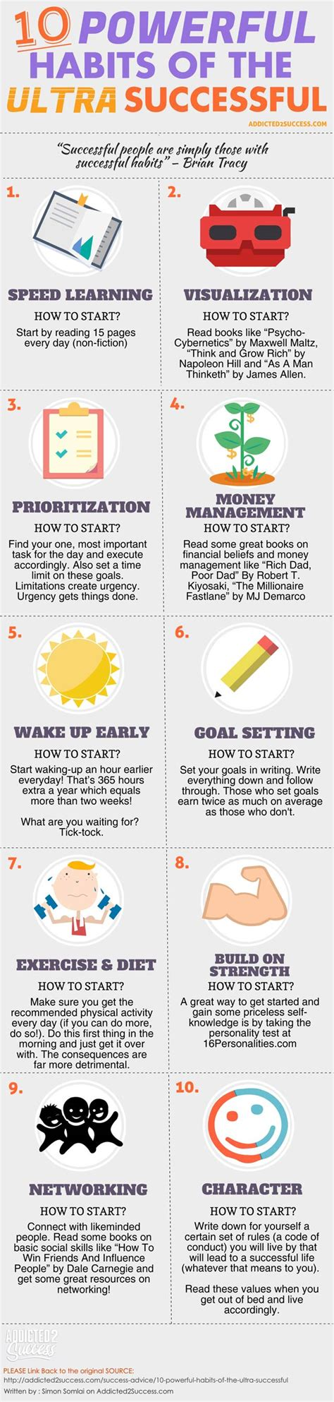 10 powerful habits of the successful infographic