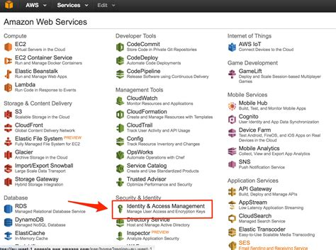 aws admin console serving with s3 and