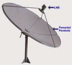 Kabal Rg6 20 Meter By Ons Parabola agen jasa pasang antena tv outdoor parabola venus jasa