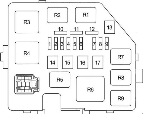 toyota echo fuse box new wiring diagram 2018