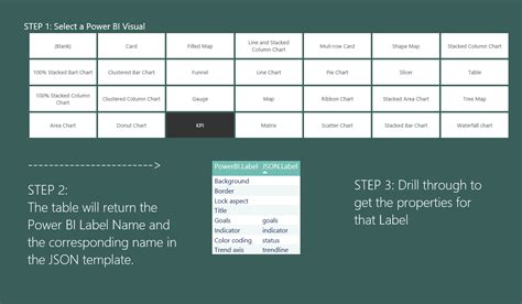 construct 2 json tutorial how to create a power bi theme with a json file
