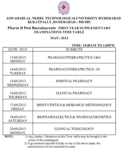 Jntu Mba Time Table by Jntu Hyderabad Pharm D Pd 1st Year Supplementary Time