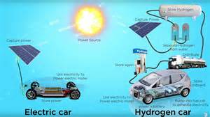 Electric Car Vs Hydrogen Car Hydrogen Versus Electric Cars