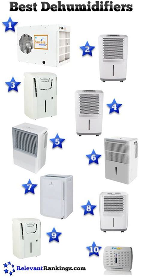 best 25 basement dehumidifier ideas on dehumidifiers pvc drain pipe and basement 25 best ideas about basement dehumidifier on dehumidifiers basement finishing and
