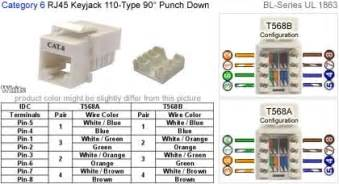 rj45 keyjack 110 type punch 90 degree bl series cat 6