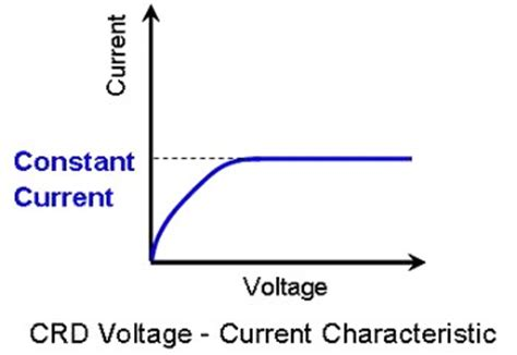 constant current diode uses constant current diode uses 28 images constant current source using diode 28 images chapter