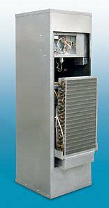 condo heating/air conditioning units best prices