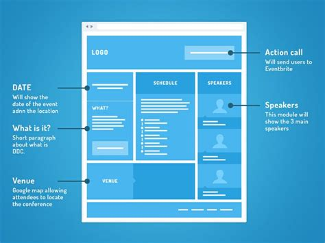 ui layout framework top level framework for our latest mixpanel branding ui