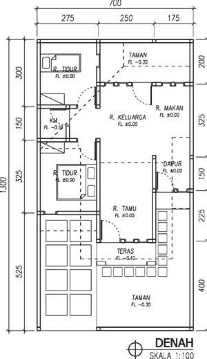 rumah desain rumah type