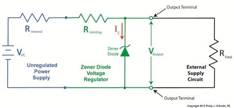 working of zener diode in circuit electronic circuits engineering expert witness