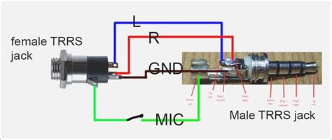 trrs diagram trrs connector wiring diagram wiring diagram
