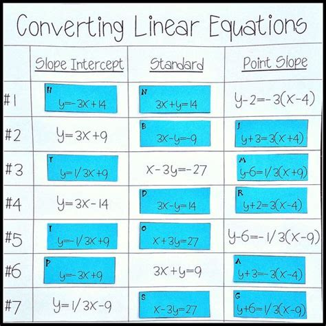 convert pdf to word equations 7 3 practice writing equations in slope intercept form