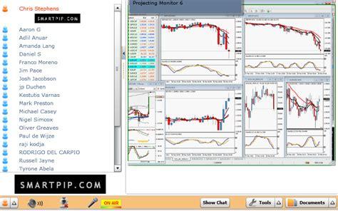 forex live trading room forex live trading room