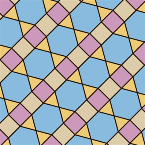 euclidean tilings by convex regular polygons wikipedia file academ periodic tiling by hexagons and other regular