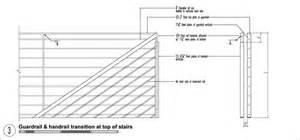 Graspable Handrail Deck The Modern Guardrail Build Blog
