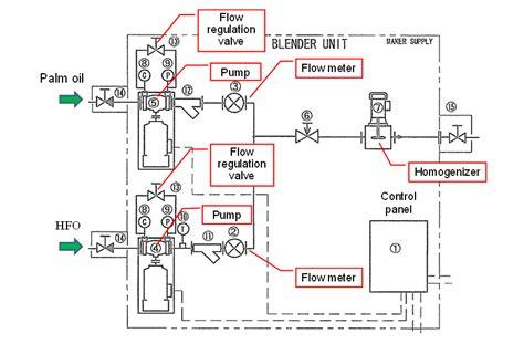 yanmar 850 wiring diagram circuit diagram maker