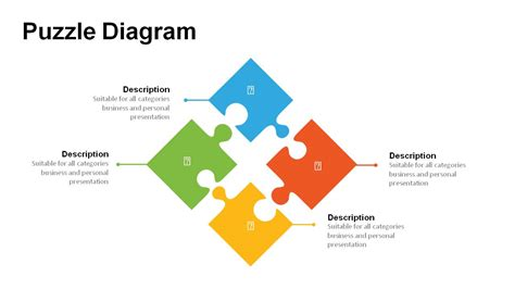 Jigsaw Puzzle Pieces Powerpoint Templates Powerslides Powerpoint Template Puzzle Pieces Free