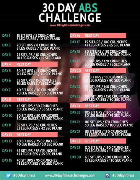 the 30 day god challenge 30 days to spiritual fitness books a sant 233 lakeside fitness 30 day abs challenge starts