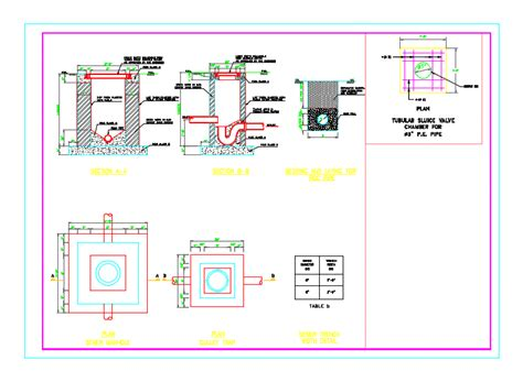 Modern Industrial Design Interior detail sewer wastewater dwg detail for autocad designs cad