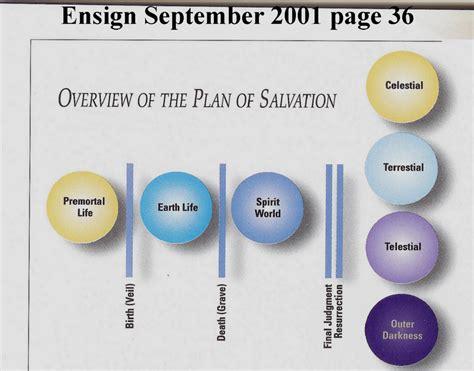 mormon plan of salvation diagram lds plan of salvation diagram