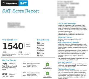 Sat Writing Essay Subscore submit scores college prep
