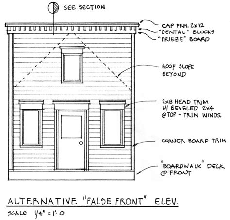 false roof house plans why not shed roofs