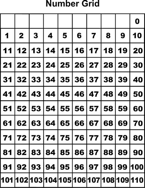 free printable numbers chart 1 100 printable number grid 100 maxs maths pinterest