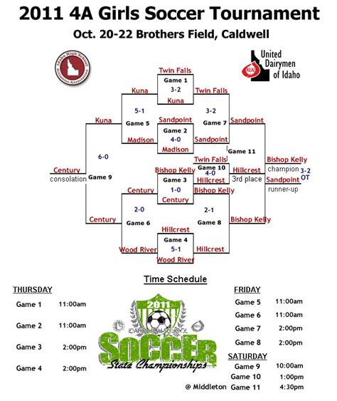 printable 4 name baby girl tournament bracket idaho high school state girls soccer tournament information