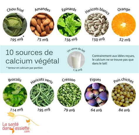 alimenti contenente potassio 5 alternatives au lait pour faire le plein de calcium