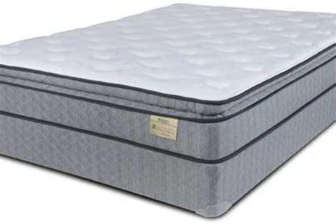 Upholstery Foam Philadelphia by Franklin Foam Encased Pillow Top Summit Top Style