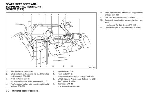 electric power steering 1992 buick coachbuilder security system service manual how to remove instrument 2012 nissan nv3500 how to remove dash from a 2012