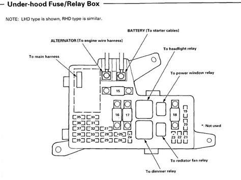2006 honda accord fuse box diagram fuse box and wiring
