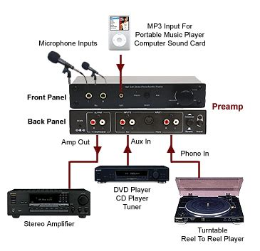 professional preamp  phono microphone aux stereo