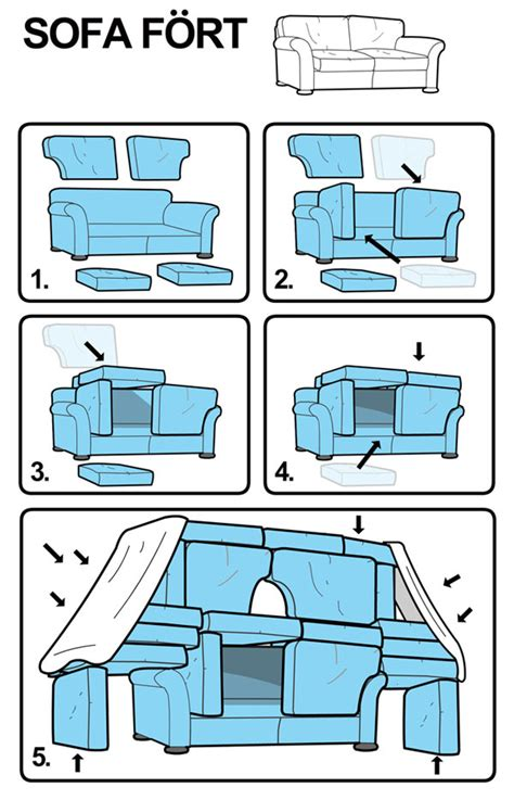 Sofa Fort On Pinterest Build A Couch Indoor Forts And