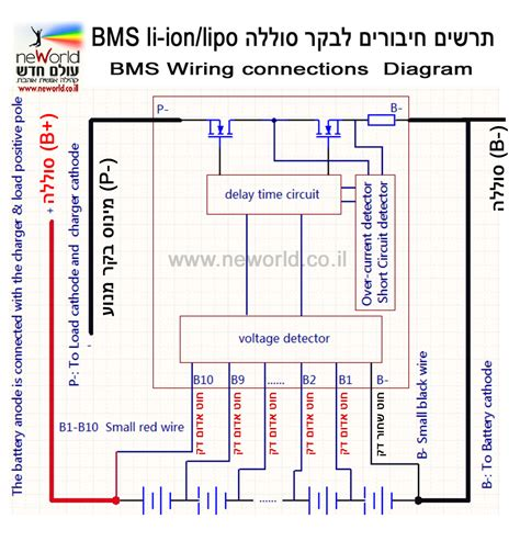 bms wiring diagram neworld