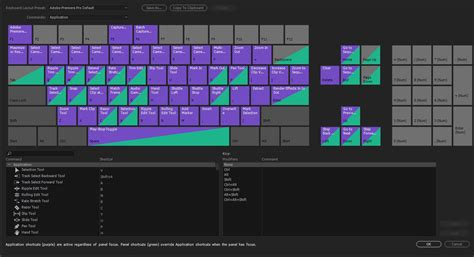 adobe premiere pro hotkeys preset and customizable keyboard shortcuts in premiere pro cc