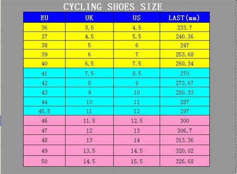 road bike shoes sizing access denied