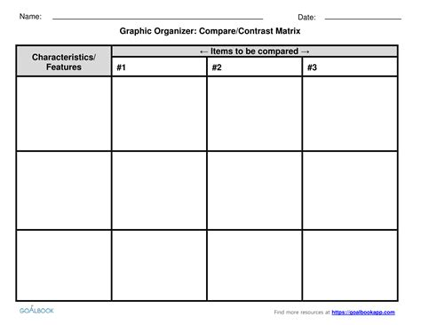 comparison graphic organizer template comparison graphic organizer template gallery