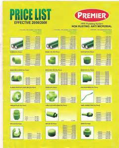 ppr pipes price list