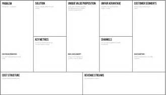 lean startup business plan template blankcanvas io
