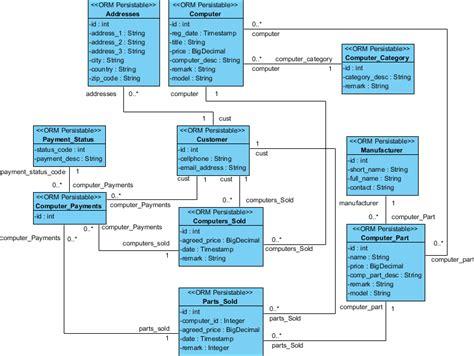 oracle tutorial enum generate hibernate mapping for oracle database