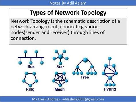 network layout types network topologies types images diagram writing sle